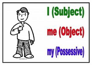 Pronoun-Poster